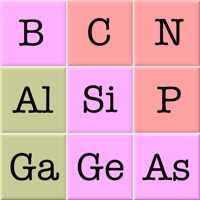 Codes for Elements and Periodic Table Hack