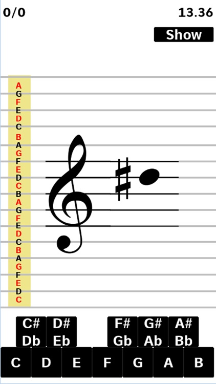 Music Staff Notes