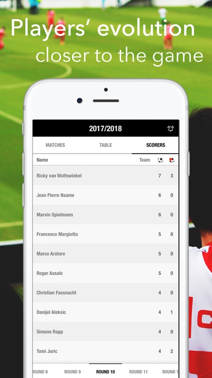 Football Results Super League