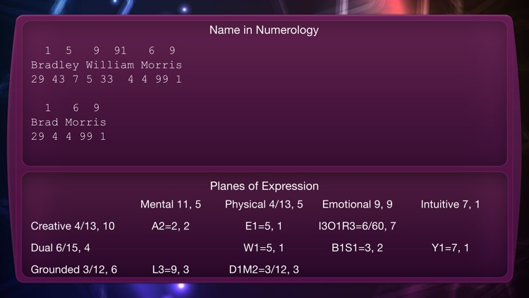 Numerology Calculator HD