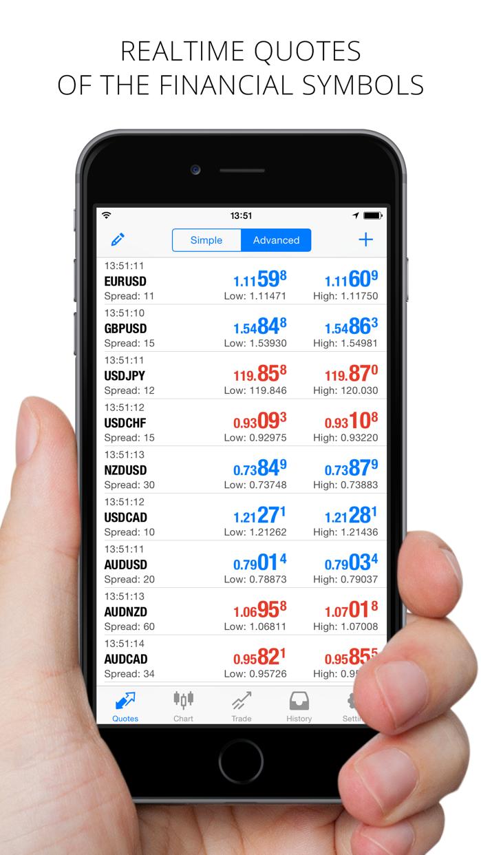 MetaTrader 4 Screenshot