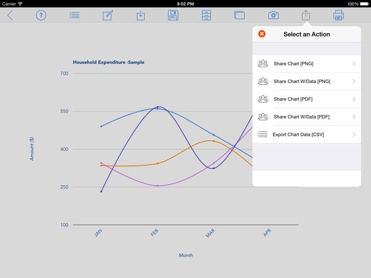Chart Maker screenshot-4