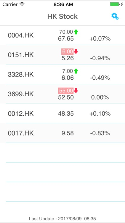 Hong Kong Stock Price Alert