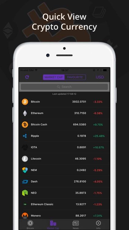 Crypto Coin Cap - Bitcoin, Litecoin, Ripple, IOTA