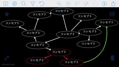 iThoughts (mindmap) screenshot1