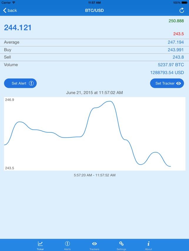 BTC bitcoin price alerts Screenshot