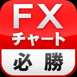 FX Hissho Charts
