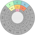 Circle Of Fifths App