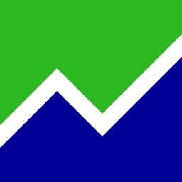 BTMA stock analyzer