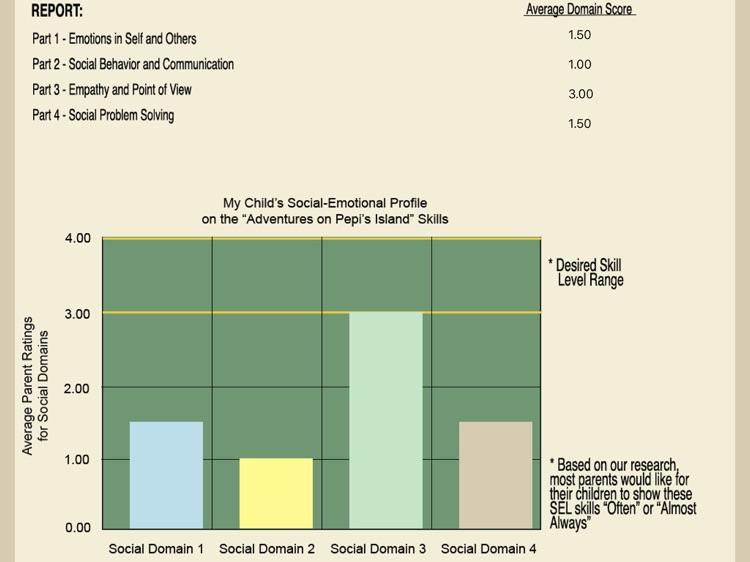Pepi Assessment- Social Skills screenshot-7