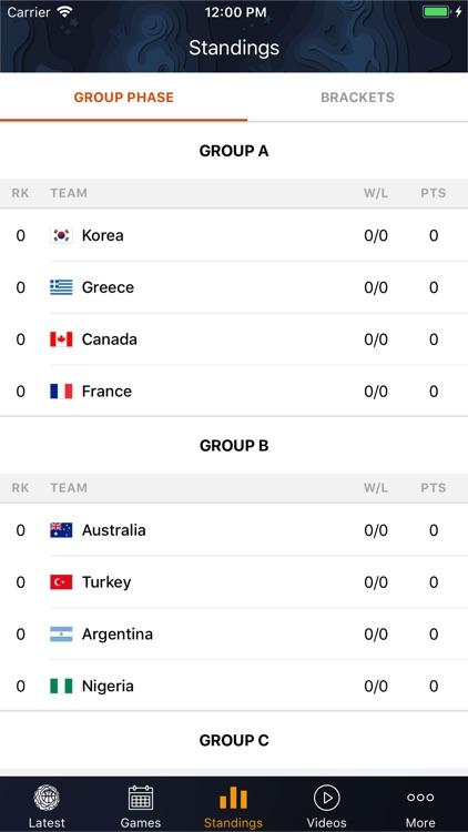 Women's Basketball World Cup