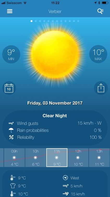 Weather News PRO screenshot-0
