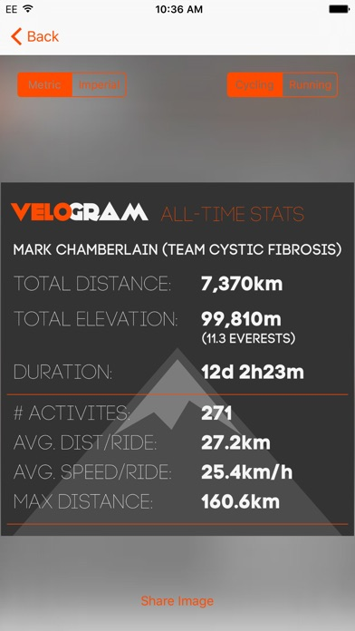download Velogram for Strava Cycling apps 1