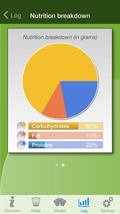 Low Carb Diet Assistant screenshot-3