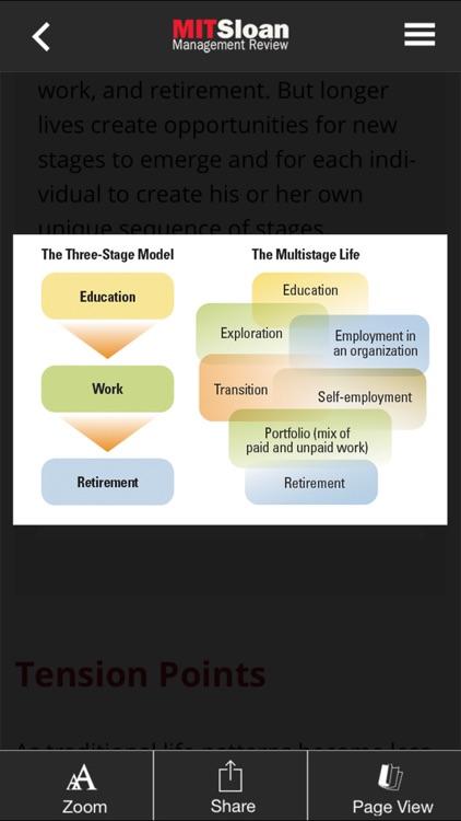 MIT Sloan Management Review screenshot-3