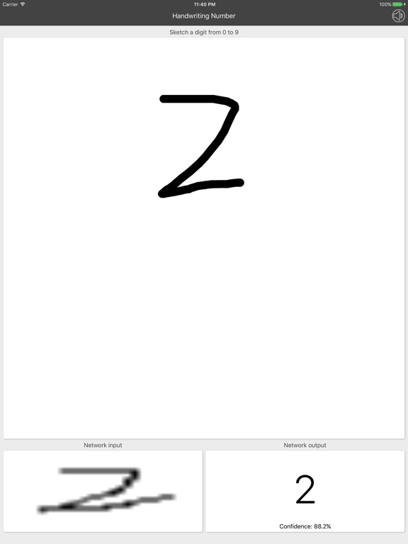 Handwriting-Number Preview 3
