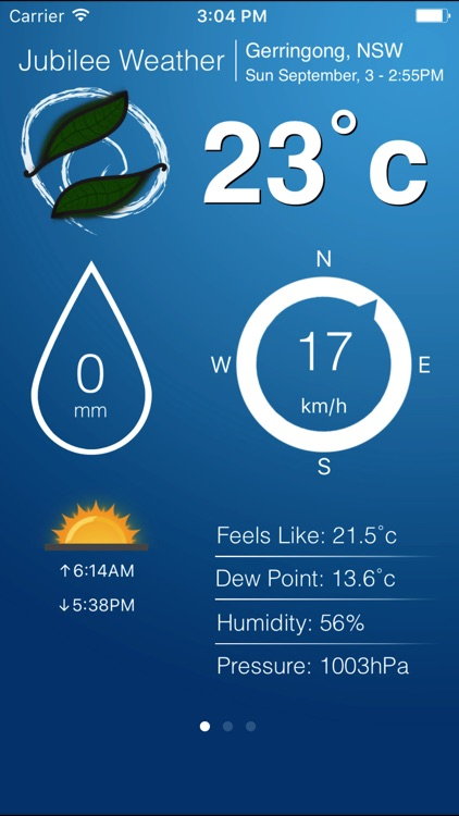 Jubilee Weather, Gerringong