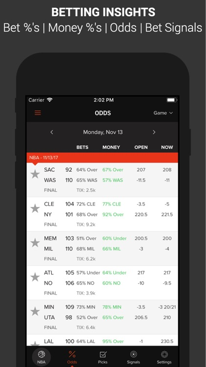 Betting Odds,Trends,Vegas Info