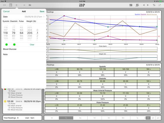 iBP Blood Pressureのおすすめ画像3