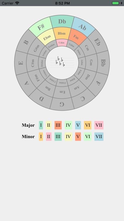Circle Of Fifths (Ads Free) screenshot-3