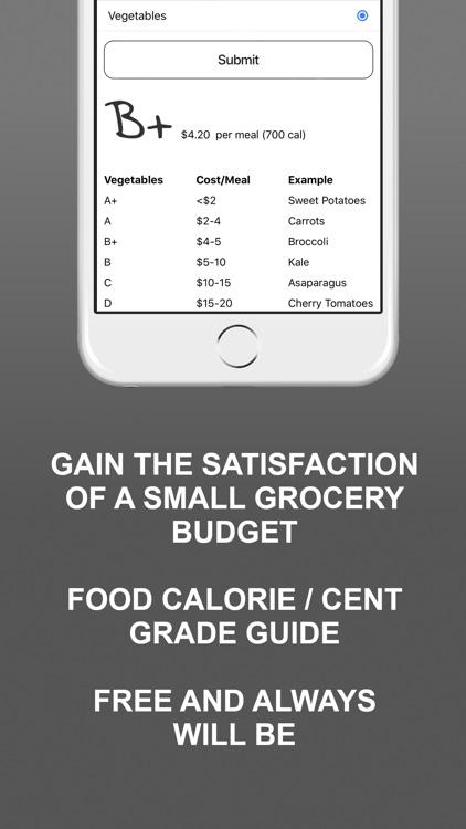 ¢runch: food cost per calories