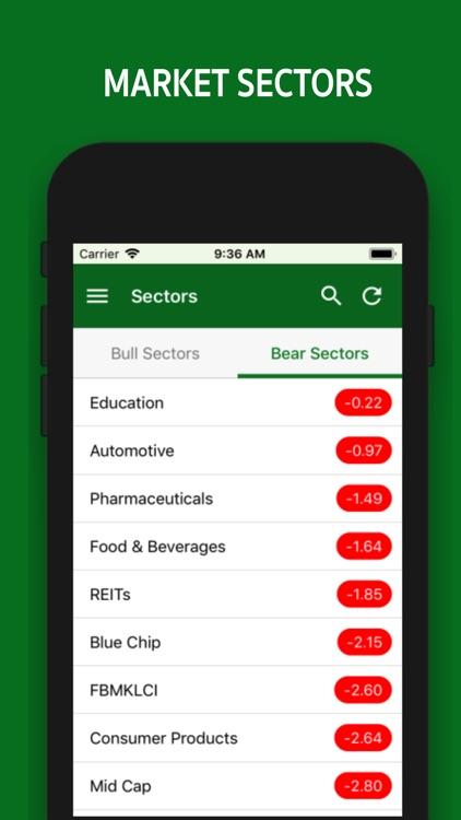 iSaham Stock Screener