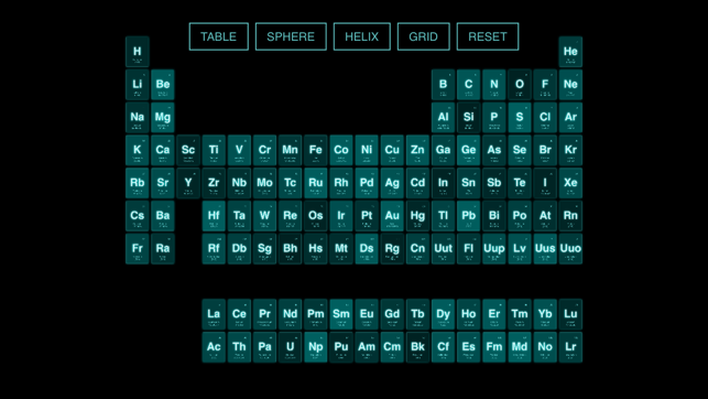 Cloud periodic table 3d on the app store screenshots urtaz Choice Image