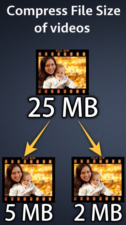 Video Size Compressor
