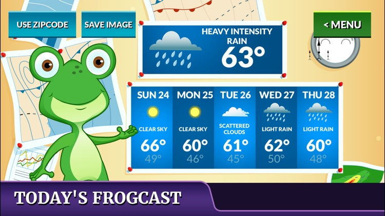 Freddy the Frogcaster's Weather Station