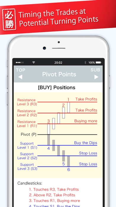 Screenshot for FX Hissho Charts in Korea App Store