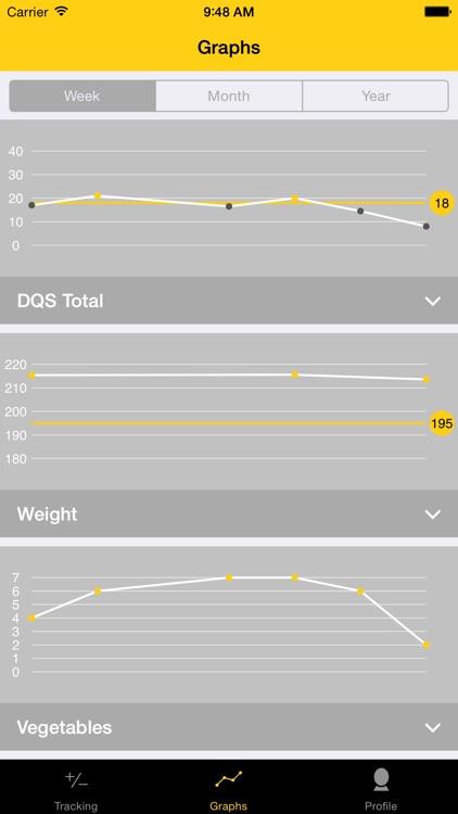 DQS Mobile screenshot-3
