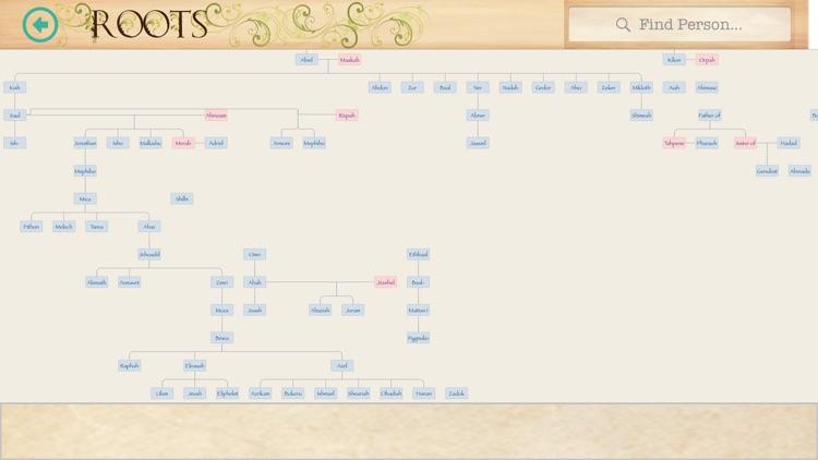 Bible Family Tree screenshot-4