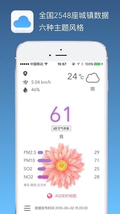 PM2.5 - 最美空气质量指数