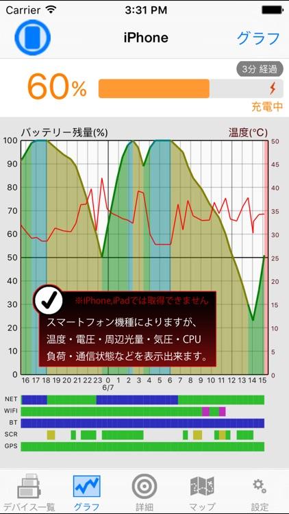 バッテリーレポート フル版 - Battery Report 複数台のバッテリー残量記録・一括管理・グラフ表示)