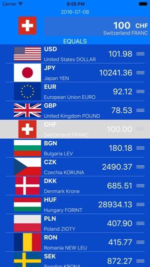 unikalny design atrakcyjna cena przemyślenia na temat XChange Currency on the App Store
