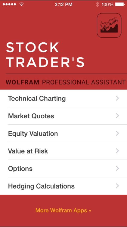 Wolfram Stock Trader's Professional Assistant