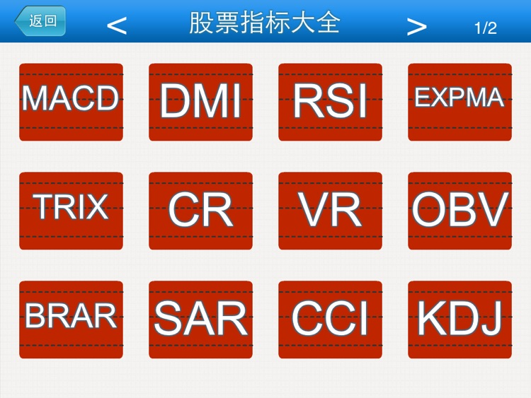 股票指标大全HD  首款指标与K线完美组合