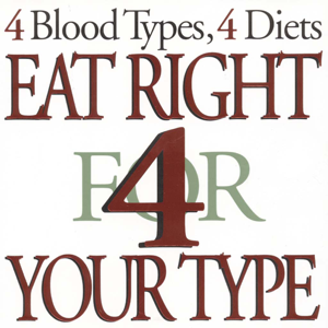 Blood Type Diet® app