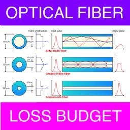 Optical Fiber Loss Budget