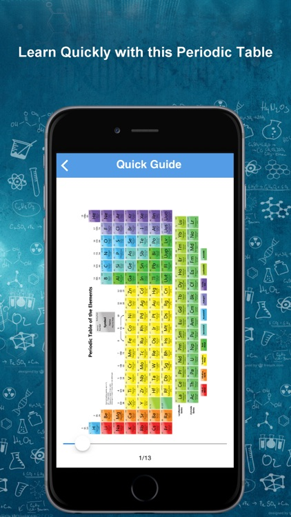 Chemistry SMART Handbook screenshot-3