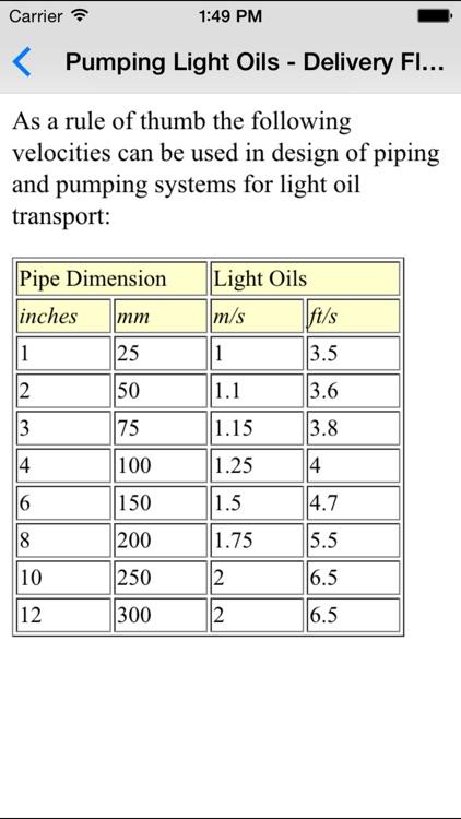 Pumps Basics - Mechanical & Petroleum Engineers screenshot-4
