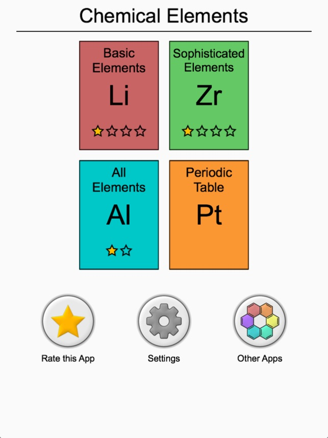 Elements and periodic table on the app store urtaz Gallery