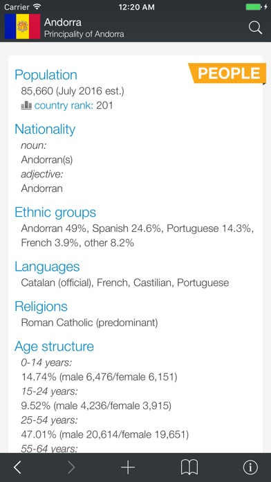The World Factbook 2012 Screenshot 3