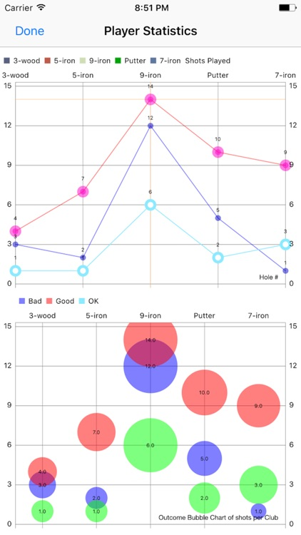 Golf Performance Stats screenshot-3