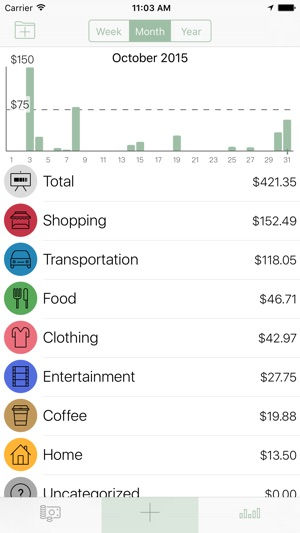 personal expenses tracker