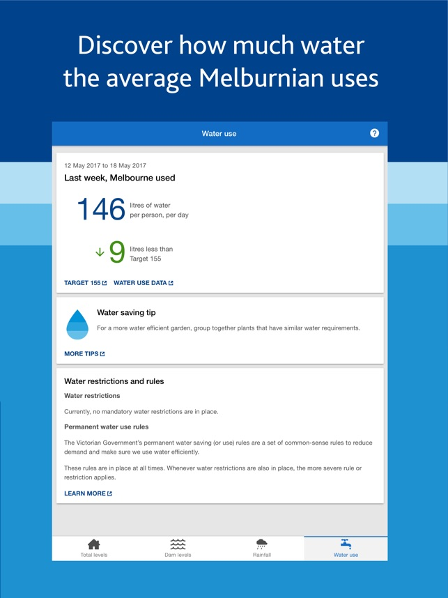 Melbourne's Water Storages on the App Store