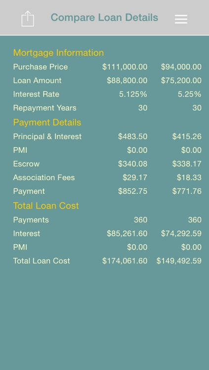 Mortgage iCalculator Pro screenshot-4