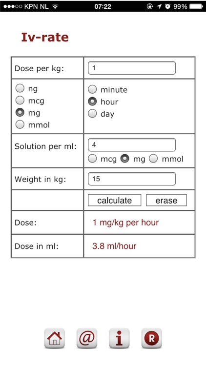 Pediatric Iv calculator