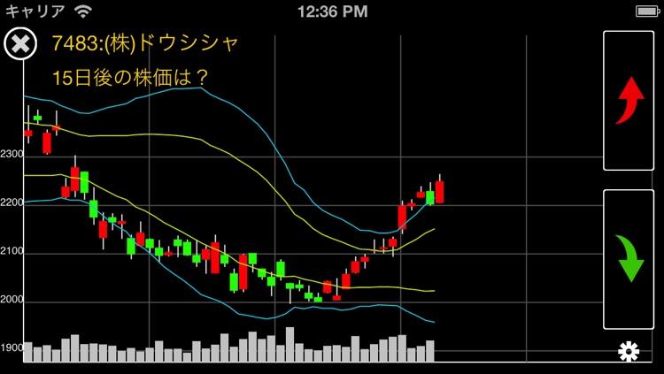 株トレ×2 チャートの読解力を鍛える screenshot-4