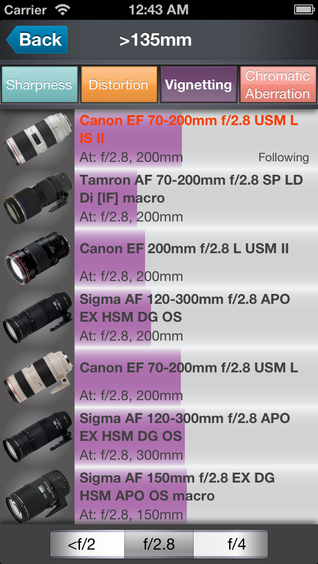 MyLens For Canon EF Mount-1